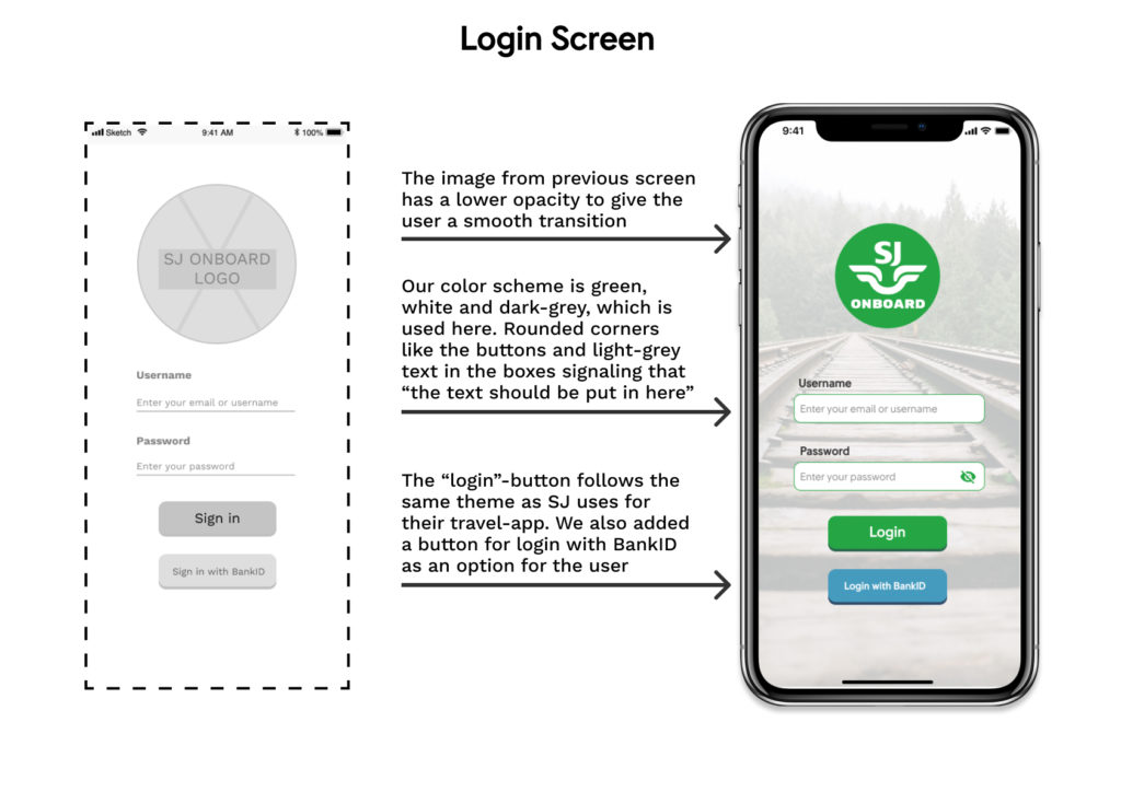 wireframe and mockup of the app: Login Screen