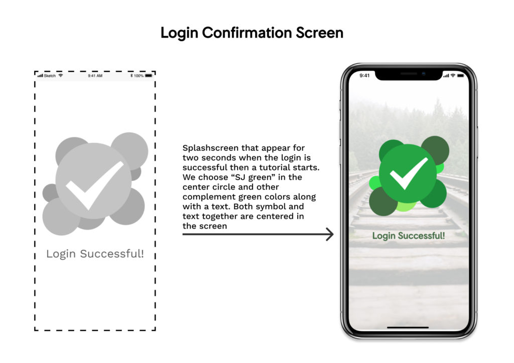 wireframe and mockup of the app: Login confirmation screen
