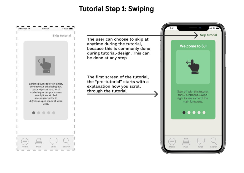 wireframe and mockup of the app: tutorial step1: swiping