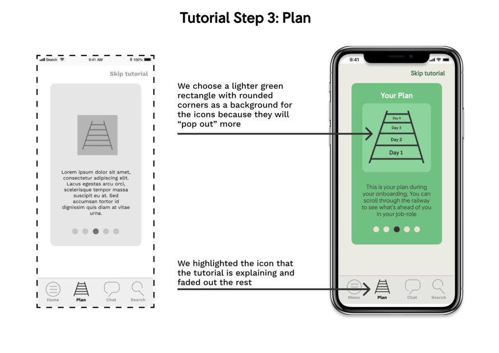 wireframe and mockup of the app: tutorial step3 plan