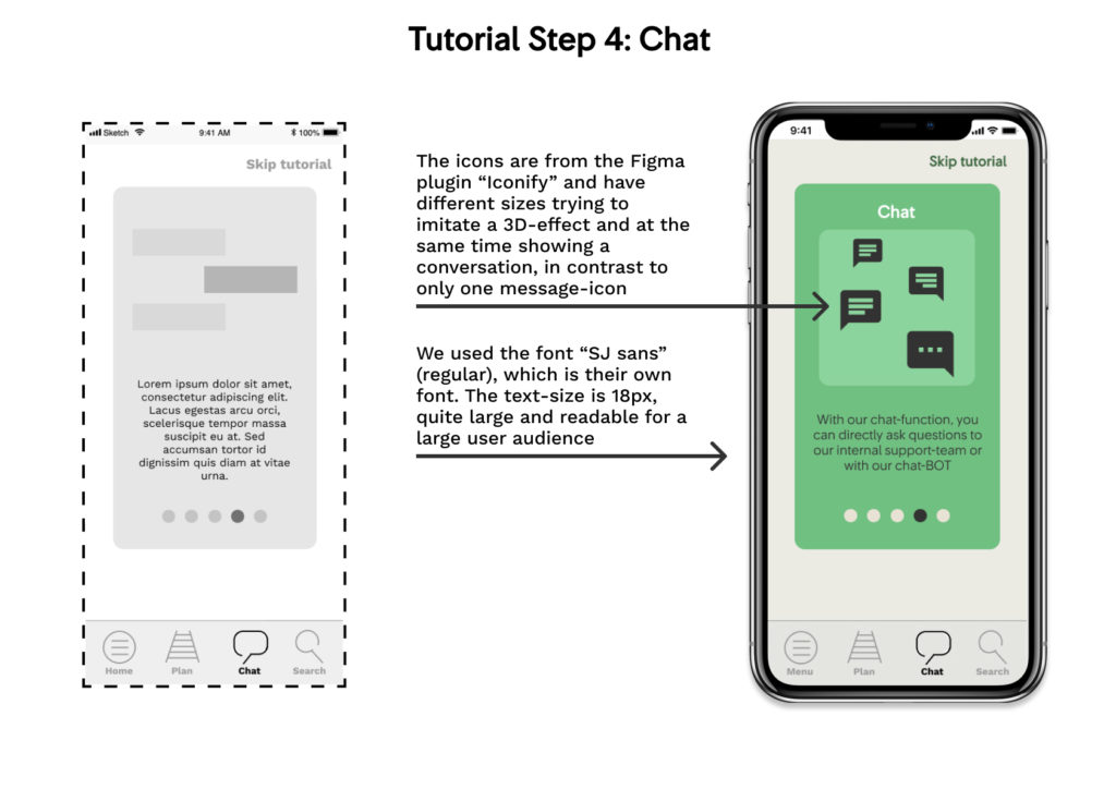 wireframe and mockup of the app: tutorial tep4 chat